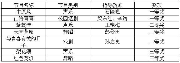 youxiubiaoyan.JPG