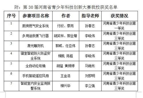 0412物电获奖名单.jpg