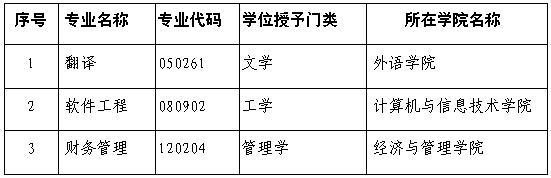 0331新增专业.JPG
